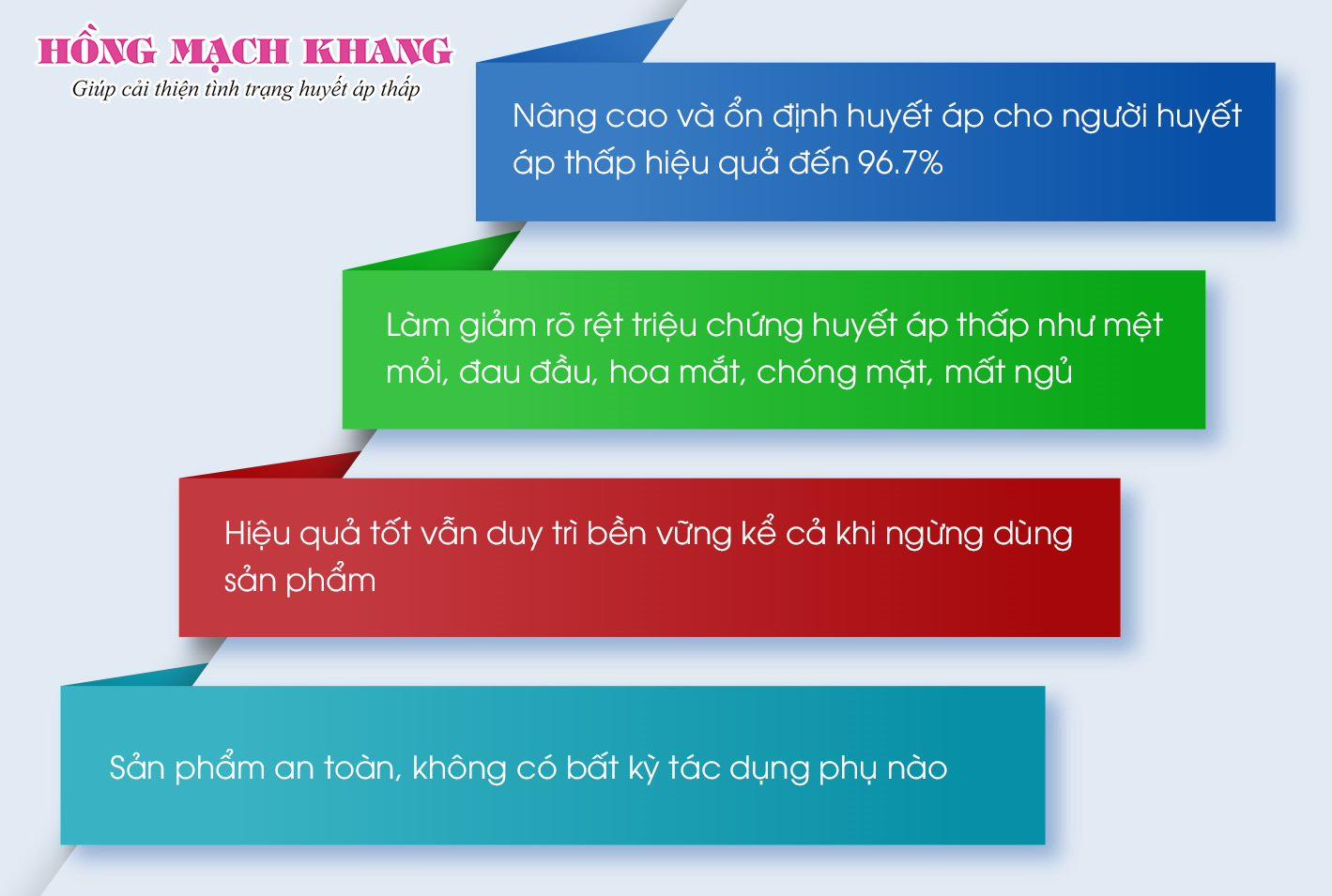 Kết quả nghiên cứu lâm sàng của Hồng Mạch Khang